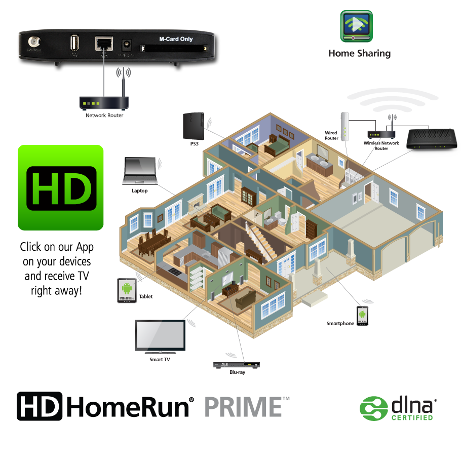 HDHomeRun Prime $99 99 free shipping | AnandTech Forums