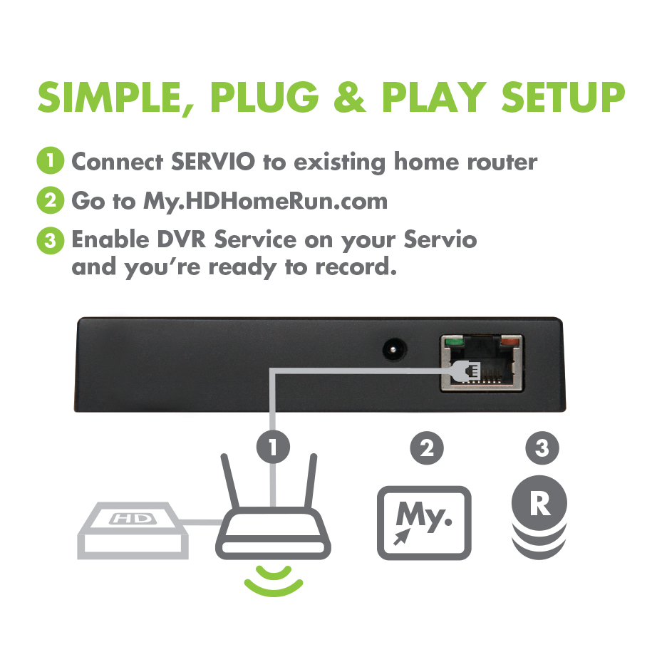 HDHomeRun SCRIBE and SERVIO Pre-orders Start Now! - SiliconDust