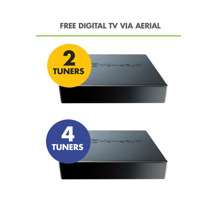 HDHomeRun - Watch TV anywhere in your home